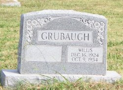 Charles Willis Grubaugh