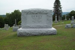 Nelson Redington Dewey