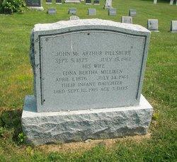 John McArthur Pillsbury