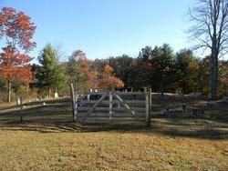 Bailey Cemetery (Browning Lambert Mountain )