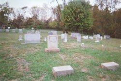 Eanes Family Cemetery