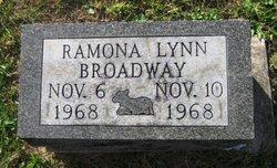 Ramona Lynn Broadway