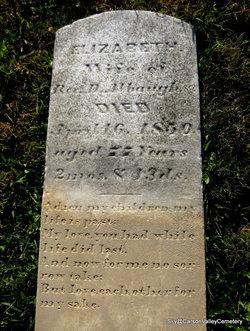Elizabeth <I>Vonderburg</I> Albaugh