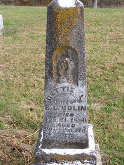 Bettie L. <I>Shumate</I> Bolin