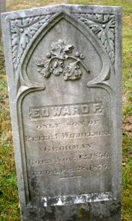 Edward F. Grohman