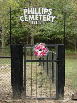 Phillips Cemetery
