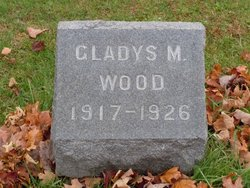 Gladys May Wood