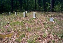 Beckler Cemetery