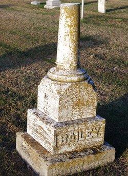 Lucinda M Bailey