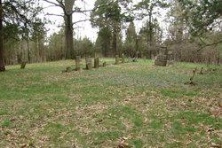 Spiller Cemetery