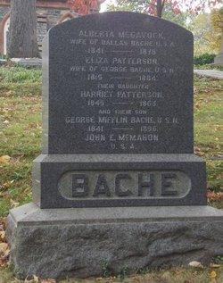 CDR George Mifflin Bache, Jr