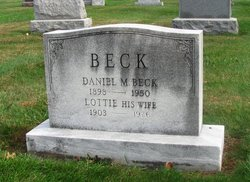 Lottie <I>Sheffer</I> Beck
