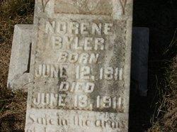Norene Byler