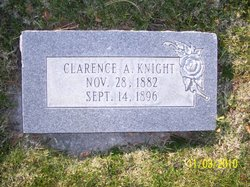 Clarence A. Knight