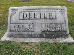 Martin Wolf Deeter