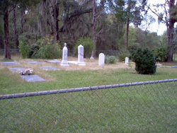 Rives Cemetery