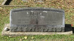 John Quintus Bailey