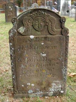 Elizabeth <I>Hubbard</I> Munger