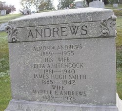 Almon W. Andrews