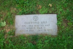 Clifford Arp