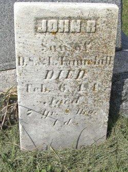 John R Tannehill