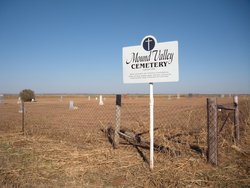 Mound Valley Cemetery
