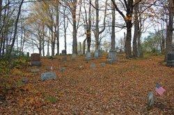 Unionville Cemetery