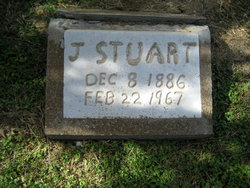 John Moses Stuart