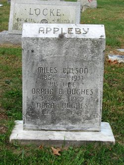 Miles Wilson Appleby