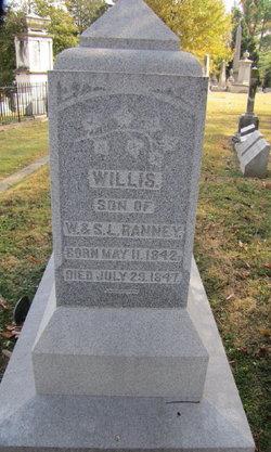 Willis Ranney, Jr