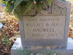 Inf. daughter of Wallace & Alice Bagwell