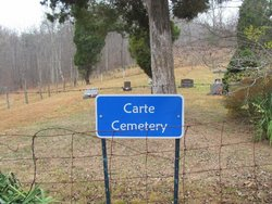 Carte Family Cemetery