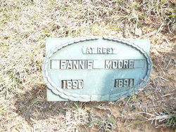 Fannie Moore