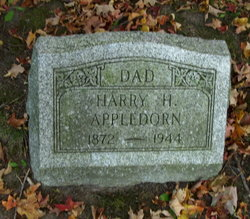 Harry H. Appledorn