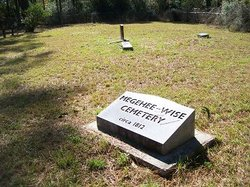 Megehee - Wise  Cemetery