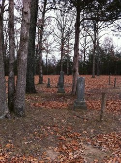 Old Hunt Family Cemetery