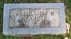 Willoughby Deuel Boughton