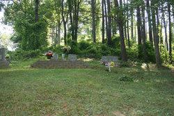 Crigger Cemetery