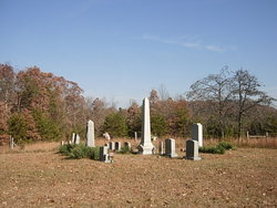Finch Family Cemetery