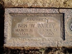 Benjamin Willis Bailey