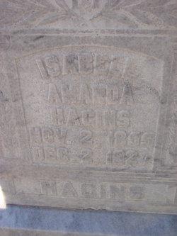 Isabell Amanda Hagins