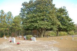 Lucas Family Cemetery