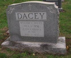 William A Dacey