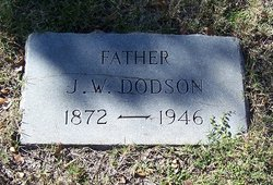 James William Dodson