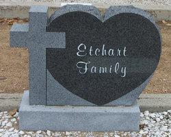 Bernard Etchart