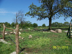 Old Fort Henry Cemetery