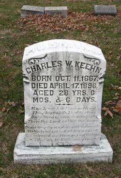 Charles William Keehn