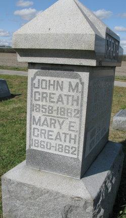 John M Creath
