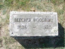 Lyman Beecher Woodbury