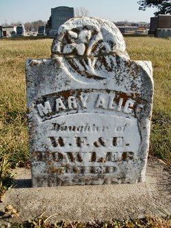 Mary Alice Fowler